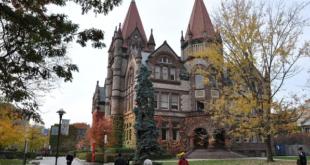 Worst Universities in Canada
